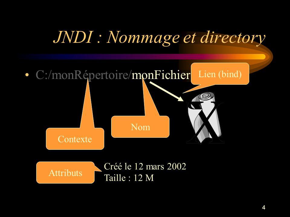 15 Création du contexte initial L information d environnement spécifie le provider JNDI par le nom de la factory.