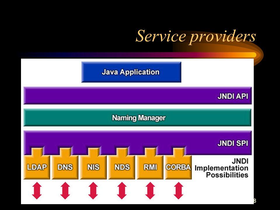 39 URL LDAP Ldap supporte les URLS de la forme : ldap://host:port/dn?attributes?scope?filter?exten sions Le nom d hôte par défaut est localhost Le port par défaut est 389 Exemple : Object obj = new InitialContext().lookup( ldap://localhost:389/cn=homedir,cn=Jon%20Ruiz, ou=People,o=jnditutorial );