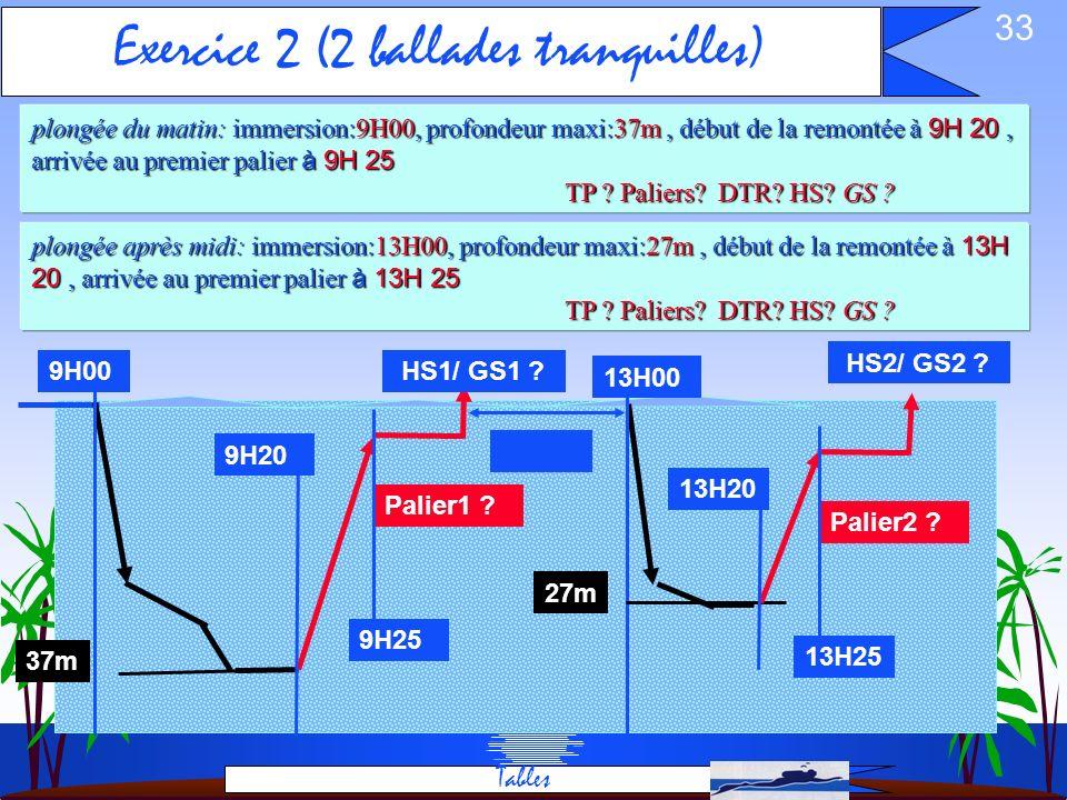 32 Exercice 1 (un bon profil de ballade) Tables 9h00 37m Paliers ? HS ? / GS? 1ère plongée: pas de plongée dans les 12 heures précédentes immersion:9H