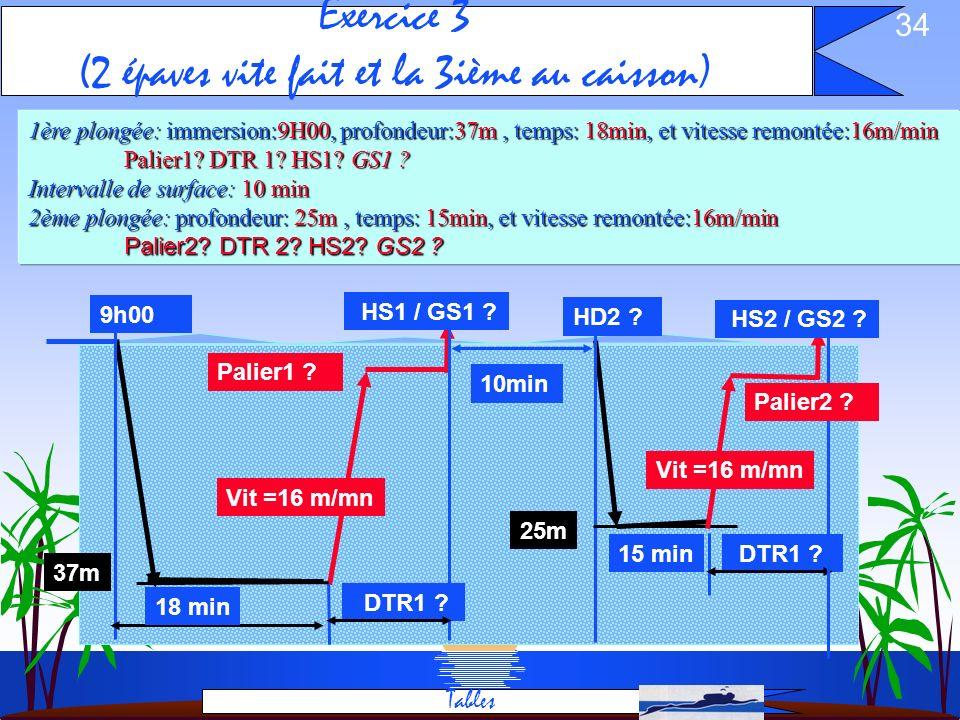 33 Exercice 2 (2 ballades tranquilles) Tables plongée du matin: immersion:9H00, profondeur maxi:37m, début de la remontée à 9H 20, arrivée au premier