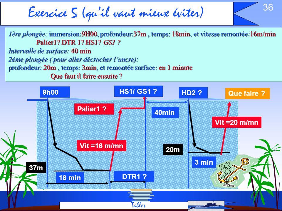 35 Exercice 4 (quil vaut mieux éviter) Tables 10min 9h00 18 min DTR1 ? Vit =16 m/mn 37m 20m Palier1 ? HS1/ GS1 ? HD2 ? 1ère plongée: immersion:9H00, p