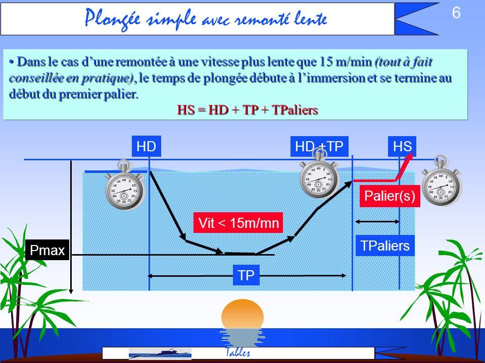 5 HD, HS : heures de dimmersion et de sortie. HD, HS : heures de dimmersion et de sortie. Pmax: Profondeur maximum atteinte. Pmax: Profondeur maximum