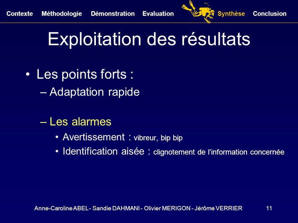 Anne-Caroline ABEL - Sandie DAHMANI - Olivier MERIGON - Jérôme VERRIER11 Exploitation des résultats Les points forts : –Adaptation rapide –Les alarmes
