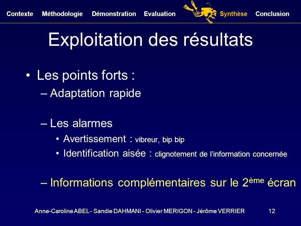 Anne-Caroline ABEL - Sandie DAHMANI - Olivier MERIGON - Jérôme VERRIER12 Exploitation des résultats Les points forts : –Adaptation rapide –Les alarmes