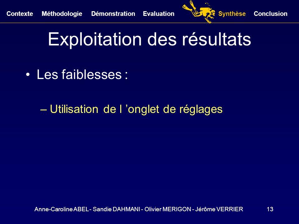 Anne-Caroline ABEL - Sandie DAHMANI - Olivier MERIGON - Jérôme VERRIER13 Exploitation des résultats Les faiblesses : –Utilisation de l onglet de régla