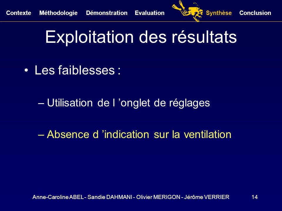 Anne-Caroline ABEL - Sandie DAHMANI - Olivier MERIGON - Jérôme VERRIER14 Exploitation des résultats Les faiblesses : –Utilisation de l onglet de régla
