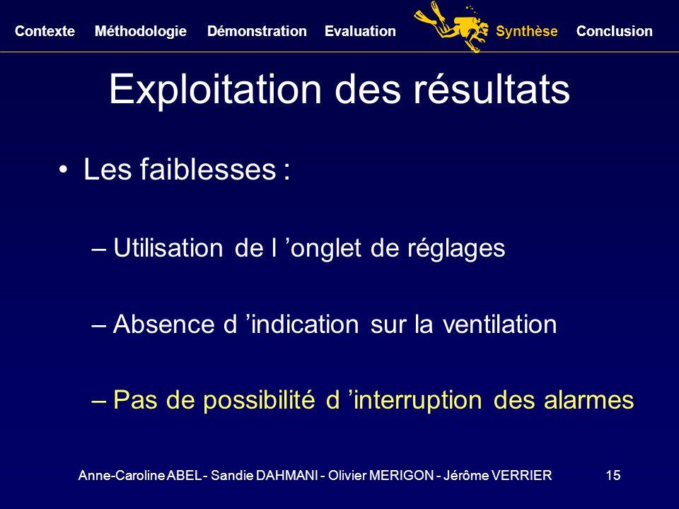 Anne-Caroline ABEL - Sandie DAHMANI - Olivier MERIGON - Jérôme VERRIER15 Exploitation des résultats Les faiblesses : –Utilisation de l onglet de régla