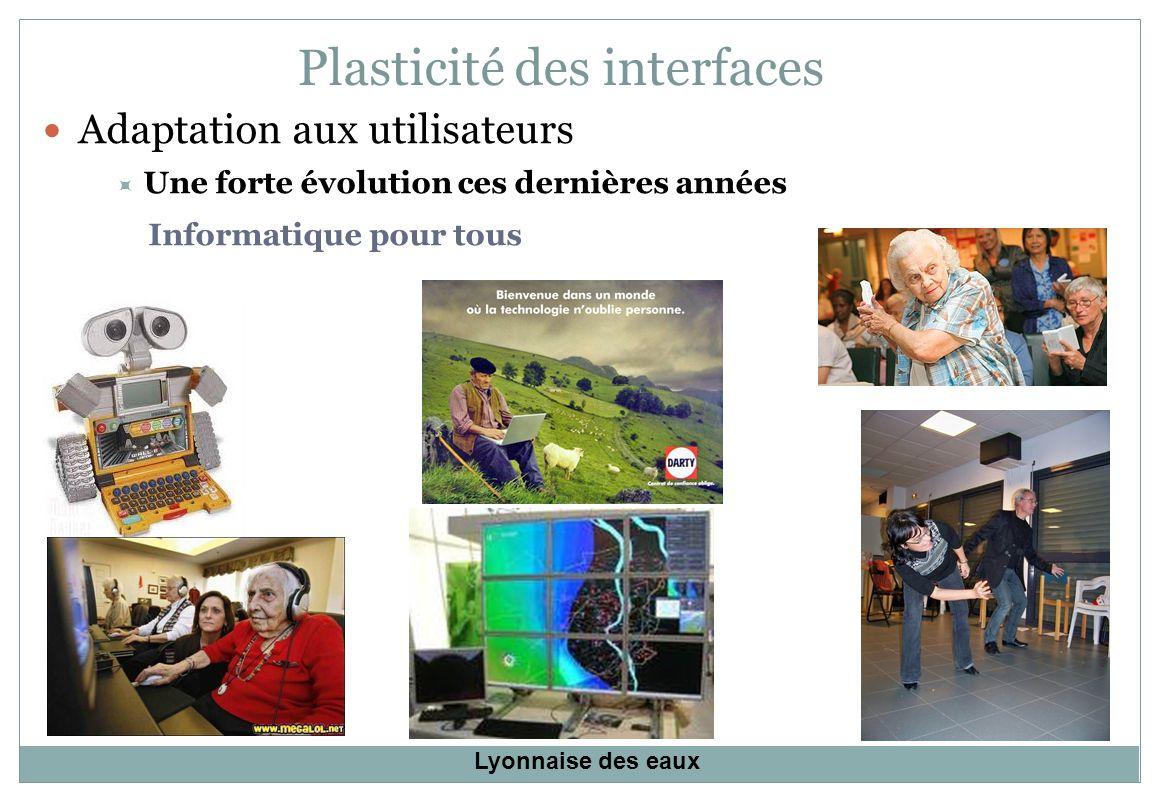 Adaptation aux utilisateurs Une forte évolution ces dernières années Informatique pour tous Plasticité des interfaces Lyonnaise des eaux