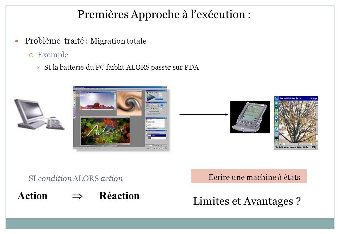 Premières Approche à lexécution : Problème traité : Migration totale Exemple SI la batterie du PC faiblit ALORS passer sur PDA SI condition ALORS acti