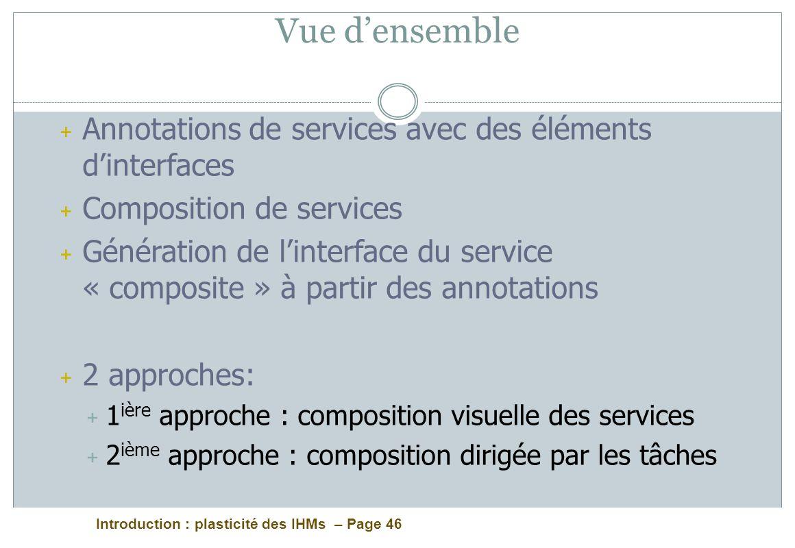 Introduction : plasticité des IHMs – Page 46 Vue densemble + Annotations de services avec des éléments dinterfaces + Composition de services + Générat
