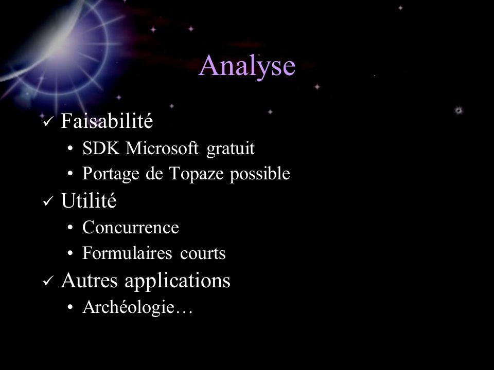 Analyse Faisabilité SDK Microsoft gratuit Portage de Topaze possible Utilité Concurrence Formulaires courts Autres applications Archéologie…