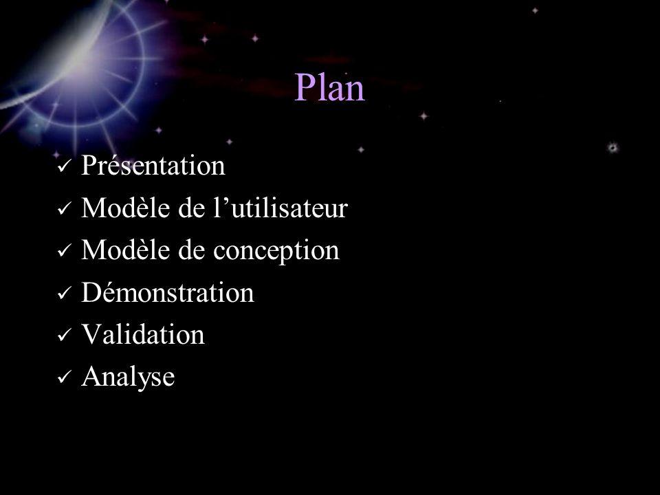 Plan Présentation Modèle de lutilisateur Modèle de conception Démonstration Validation Analyse