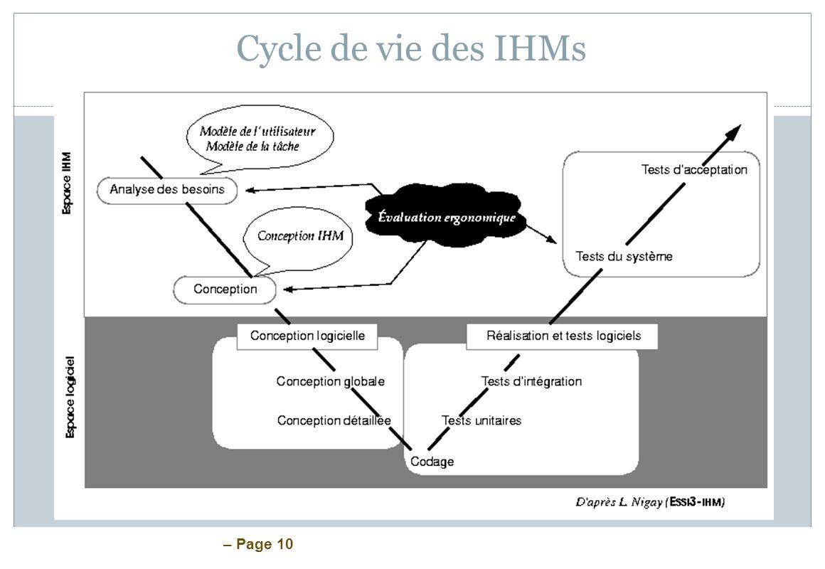 – Page 10 Cycle de vie des IHMs