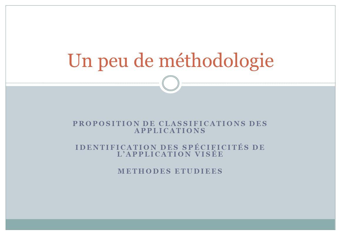 PROPOSITION DE CLASSIFICATIONS DES APPLICATIONS IDENTIFICATION DES SPÉCIFICITÉS DE LAPPLICATION VISÉE METHODES ETUDIEES Un peu de méthodologie