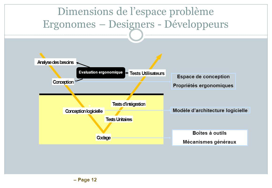 – Page 12 Analyse des besoins Conception Conception logicielle Codage Tests Unitaires Tests dintégration Tests Utilisateurs Evaluation ergonomique Boî