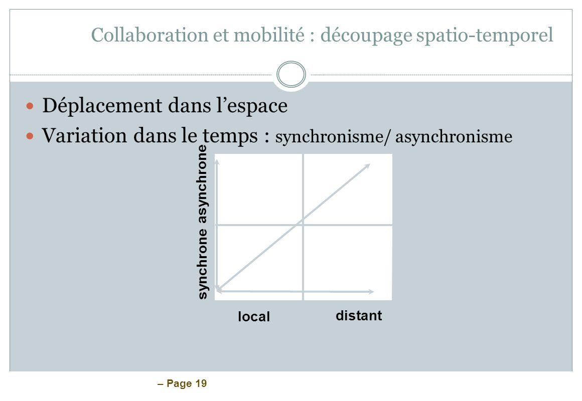 – Page 19 Collaboration et mobilité : découpage spatio-temporel Déplacement dans lespace Variation dans le temps : synchronisme/ asynchronisme local d