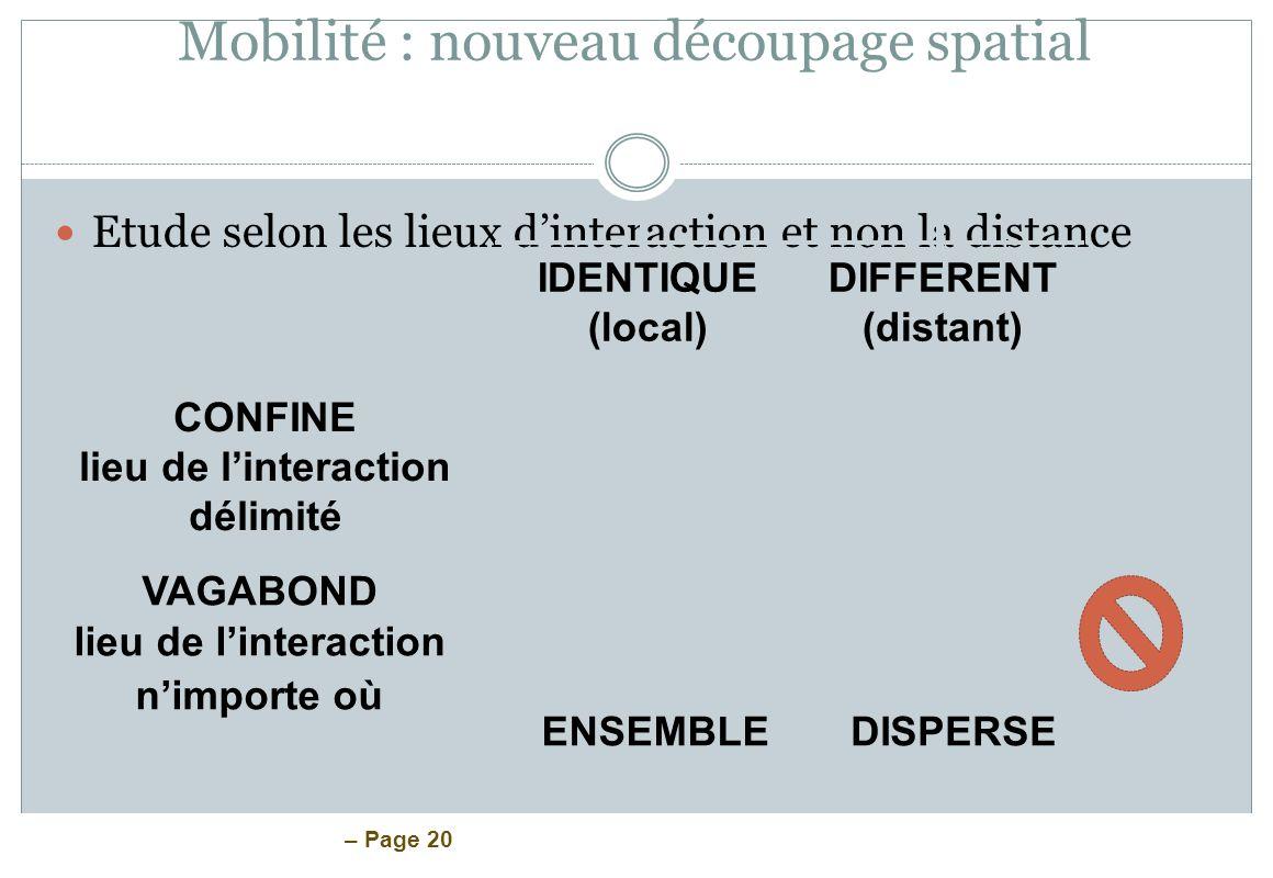 – Page 20 Mobilité : nouveau découpage spatial Etude selon les lieux dinteraction et non la distance CONFINE lieu de linteraction délimité VAGABOND li