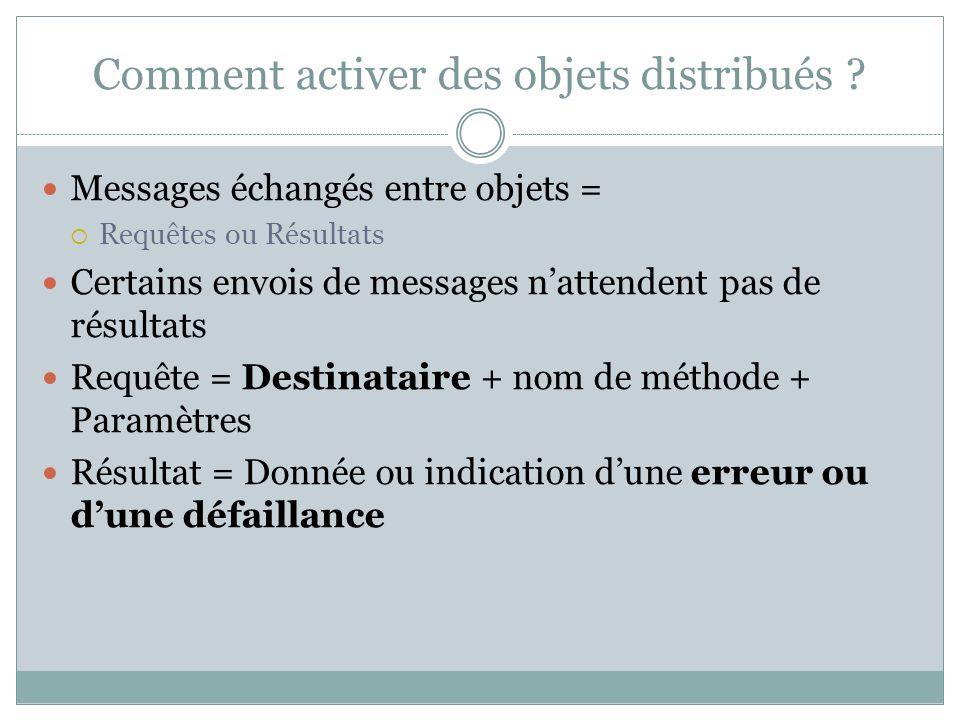 Comment activer des objets distribués ? Messages échangés entre objets = Requêtes ou Résultats Certains envois de messages nattendent pas de résultats