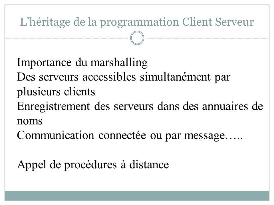 Lhéritage de la programmation Client Serveur Importance du marshalling Des serveurs accessibles simultanément par plusieurs clients Enregistrement des