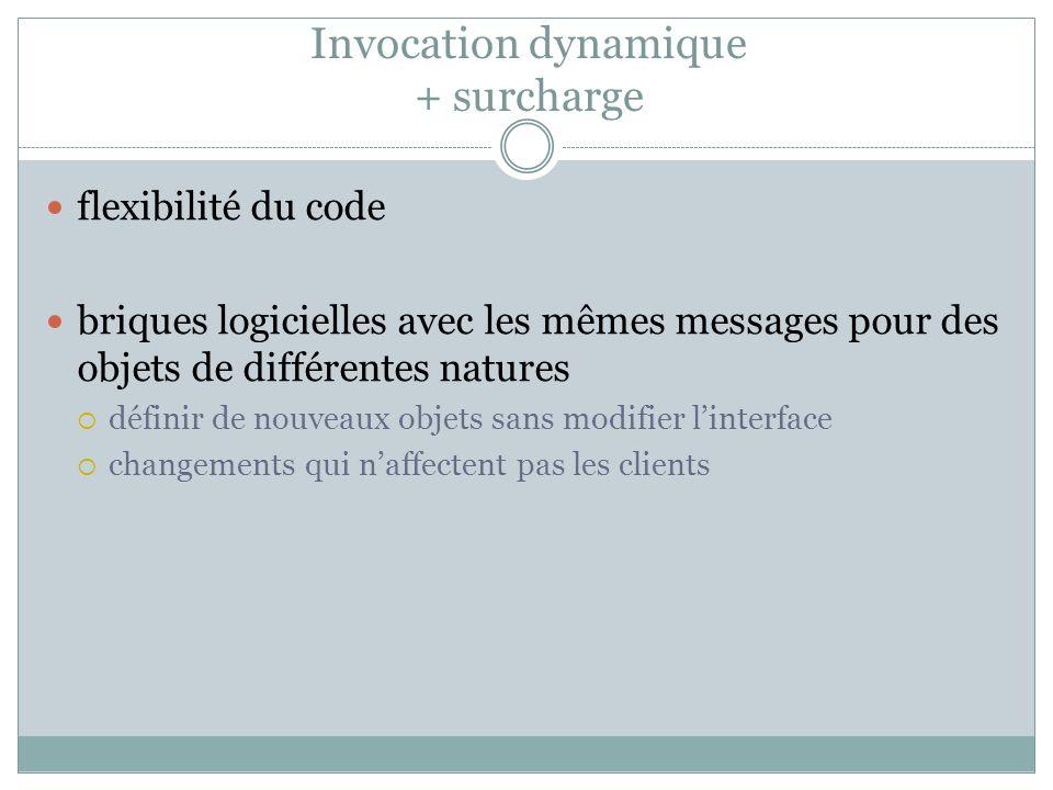 Invocation dynamique + surcharge flexibilité du code briques logicielles avec les mêmes messages pour des objets de différentes natures définir de nou