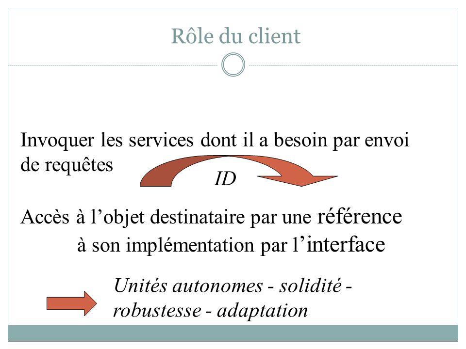 Invoquer les services dont il a besoin par envoi de requêtes Accès à lobjet destinataire par une référence à son implémentation par l interface Rôle d