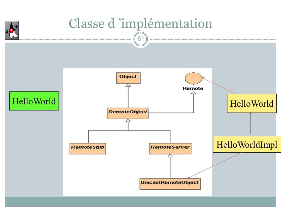 61 Classe d implémentation HelloWorld HelloWorldImpl
