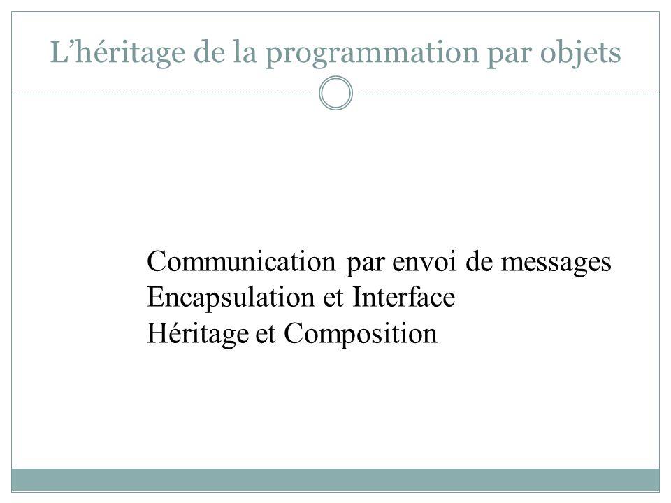 Lhéritage de la programmation par objets Communication par envoi de messages Encapsulation et Interface Héritage et Composition