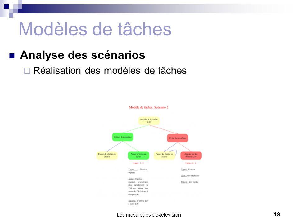 Les mosaïques d'e-télévision18 Modèles de tâches Analyse des scénarios Réalisation des modèles de tâches