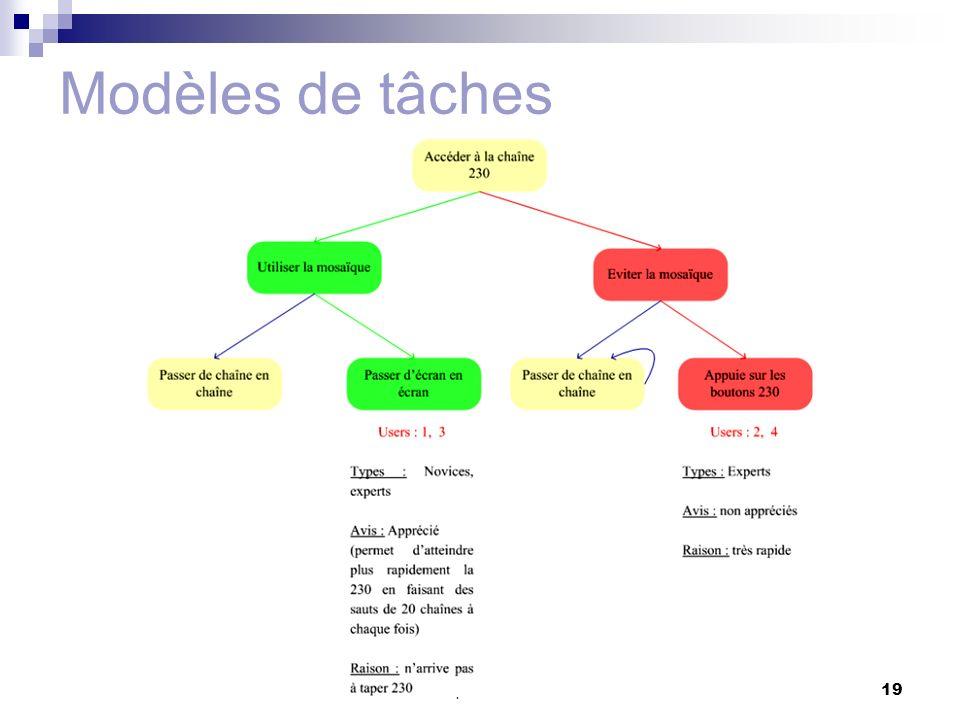 Les mosaïques d'e-télévision19 Modèles de tâches