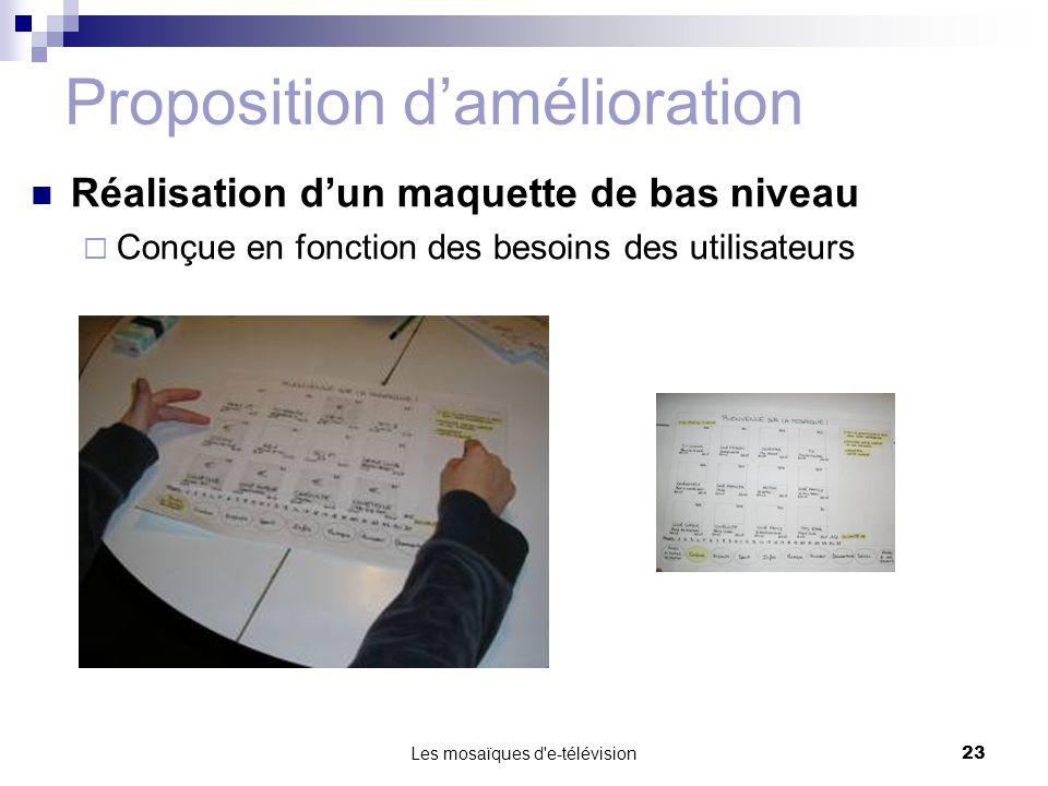 Les mosaïques d'e-télévision23 Proposition damélioration Réalisation dun maquette de bas niveau Conçue en fonction des besoins des utilisateurs