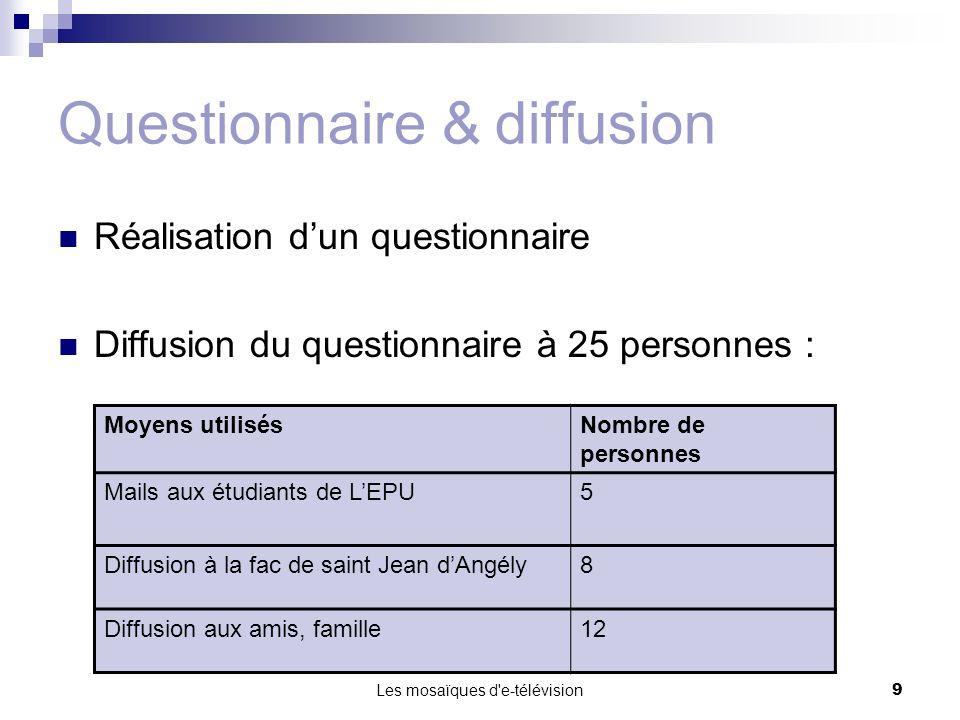 Les mosaïques d'e-télévision9 Questionnaire & diffusion Réalisation dun questionnaire Diffusion du questionnaire à 25 personnes : Moyens utilisésNombr
