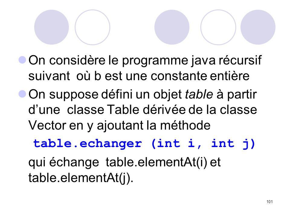 101 On considère le programme java récursif suivant où b est une constante entière On suppose défini un objet table à partir dune classe Table dérivée