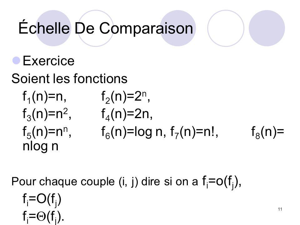 11 Échelle De Comparaison Exercice Soient les fonctions f 1 (n)=n, f 2 (n)=2 n, f 3 (n)=n 2, f 4 (n)=2n, f 5 (n)=n n, f 6 (n)=log n, f 7 (n)=n!, f 8 (