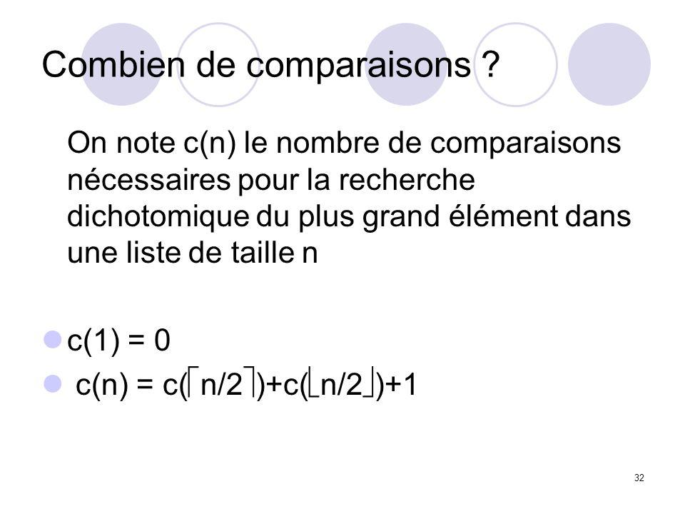 32 Combien de comparaisons ? On note c(n) le nombre de comparaisons nécessaires pour la recherche dichotomique du plus grand élément dans une liste de