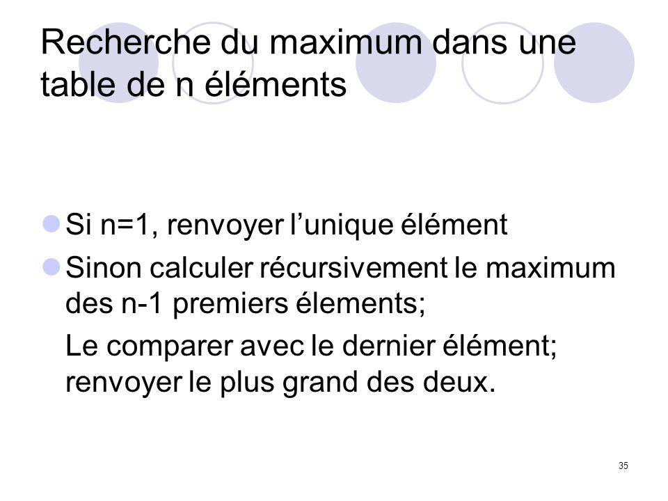 35 Recherche du maximum dans une table de n éléments Si n=1, renvoyer lunique élément Sinon calculer récursivement le maximum des n-1 premiers élement