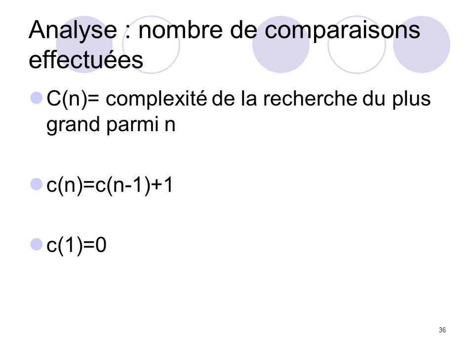 36 Analyse : nombre de comparaisons effectuées C(n)= complexité de la recherche du plus grand parmi n c(n)=c(n-1)+1 c(1)=0