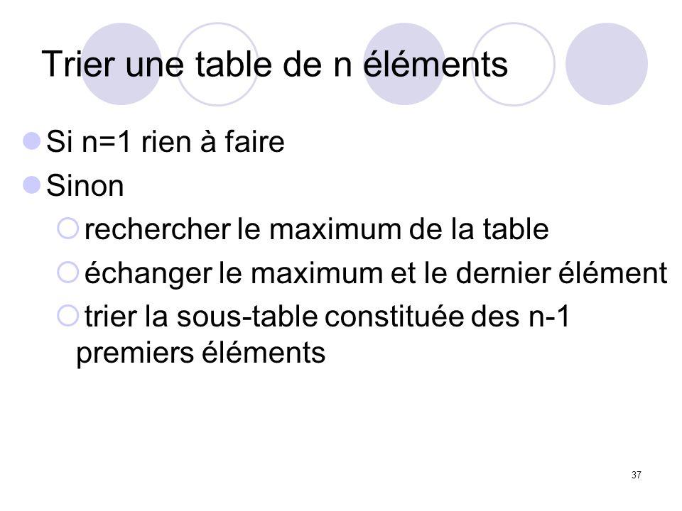 37 Trier une table de n éléments Si n=1 rien à faire Sinon rechercher le maximum de la table échanger le maximum et le dernier élément trier la sous-t