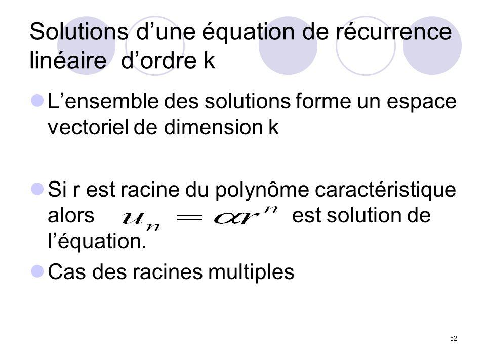52 Solutions dune équation de récurrence linéaire dordre k Lensemble des solutions forme un espace vectoriel de dimension k Si r est racine du polynôm