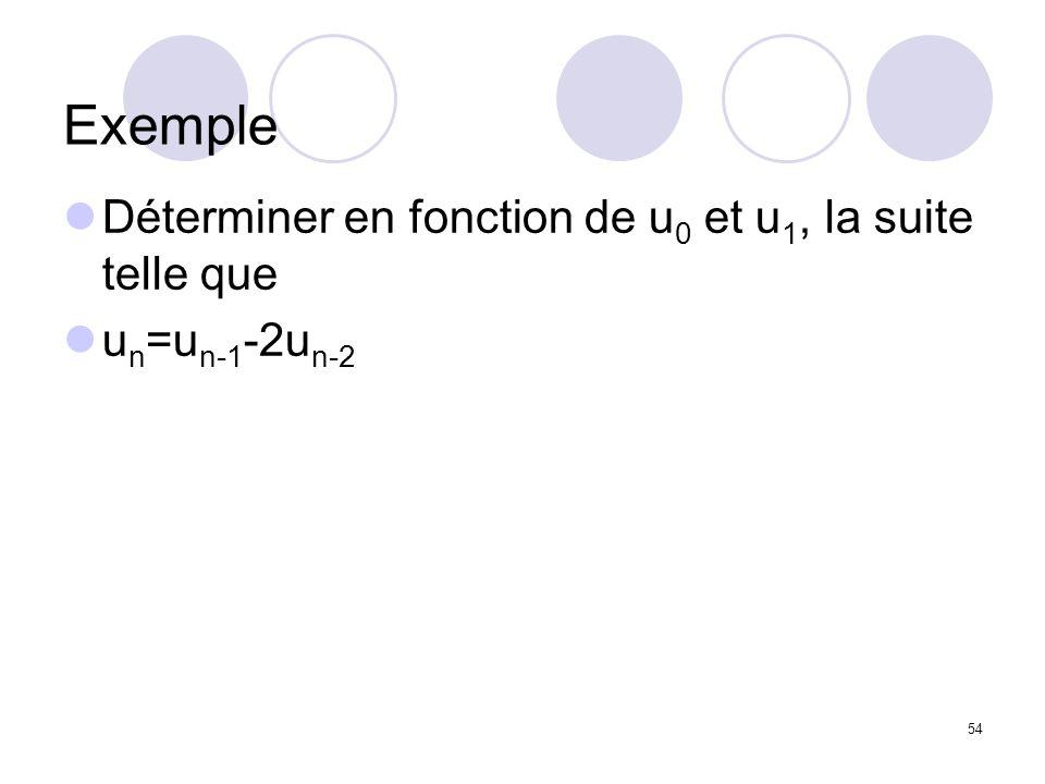 54 Exemple Déterminer en fonction de u 0 et u 1, la suite telle que u n =u n-1 -2u n-2