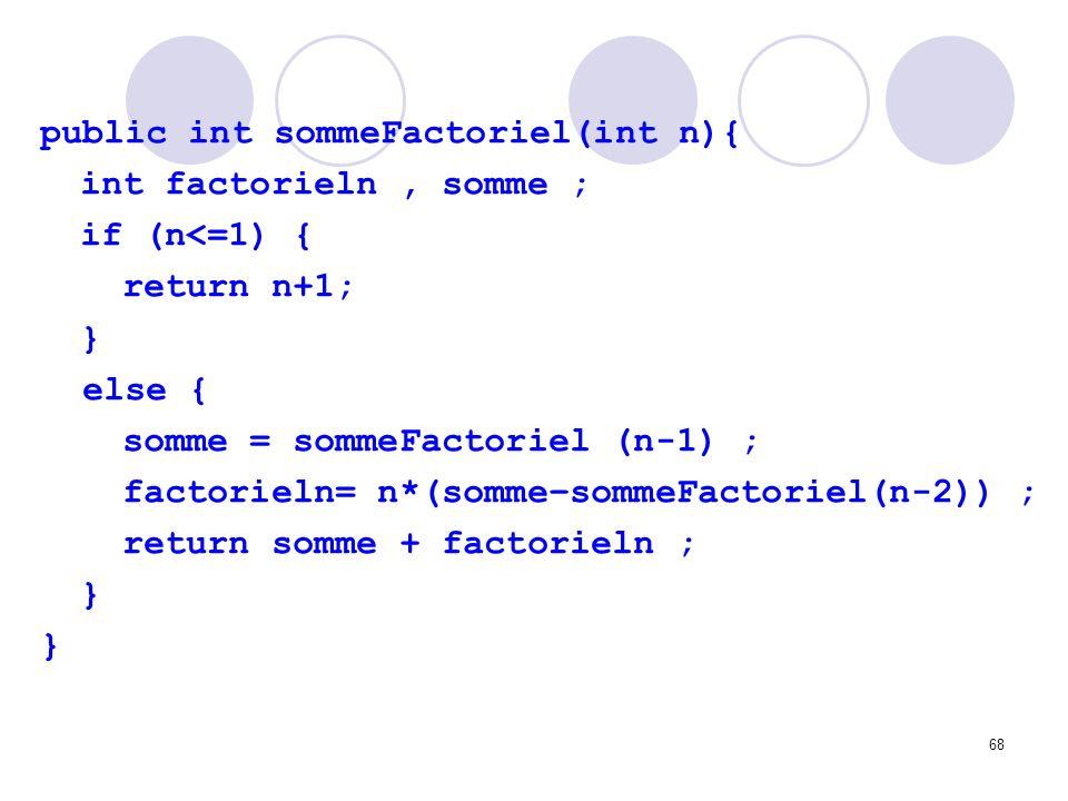 68 public int sommeFactoriel(int n){ int factorieln, somme ; if (n<=1) { return n+1; } else { somme = sommeFactoriel (n-1) ; factorieln= n*(somme–somm