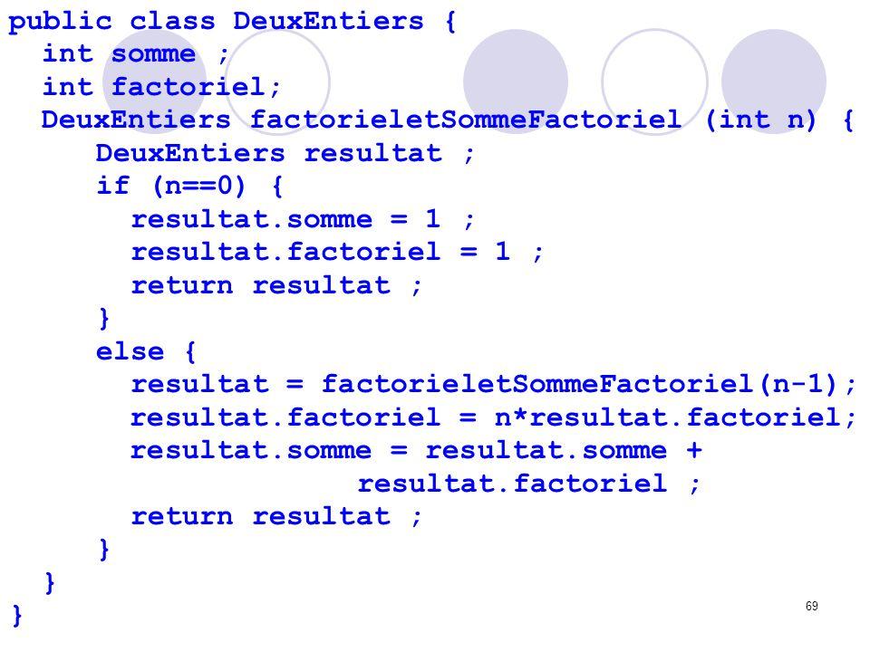 69 public class DeuxEntiers { int somme ; int factoriel; DeuxEntiers factorieletSommeFactoriel (int n) { DeuxEntiers resultat ; if (n==0) { resultat.s