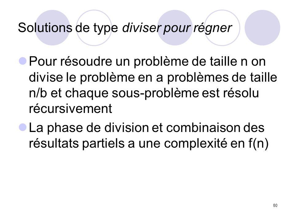 80 Solutions de type diviser pour régner Pour résoudre un problème de taille n on divise le problème en a problèmes de taille n/b et chaque sous-probl