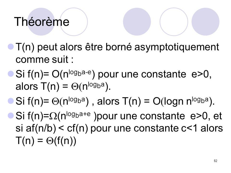 82 Théorème T(n) peut alors être borné asymptotiquement comme suit : Si f(n)= O(n log b a-e ) pour une constante e>0, alors T(n) = n log b a ). Si f(n