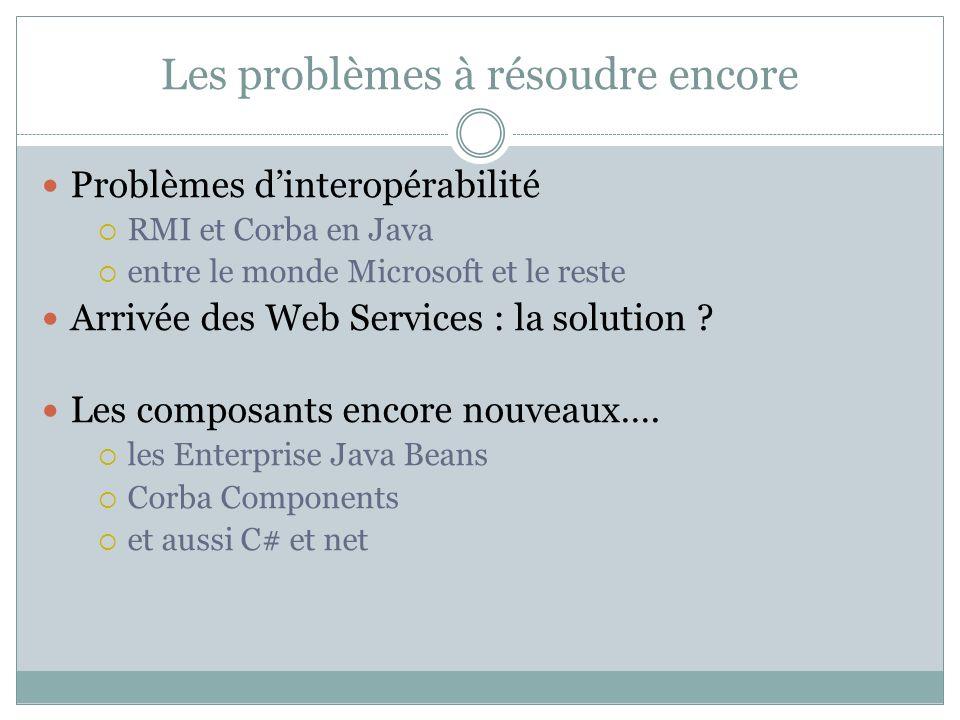 Les problèmes à résoudre encore Problèmes dinteropérabilité RMI et Corba en Java entre le monde Microsoft et le reste Arrivée des Web Services : la so
