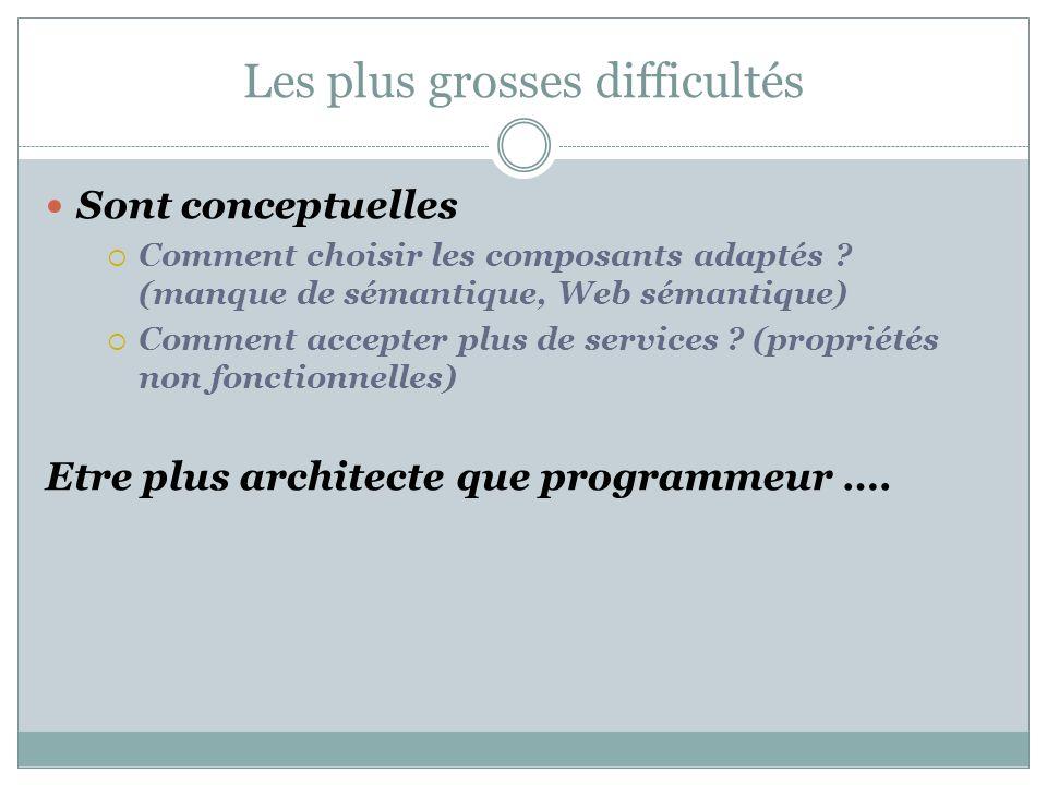 Les plus grosses difficultés Sont conceptuelles Comment choisir les composants adaptés ? (manque de sémantique, Web sémantique) Comment accepter plus