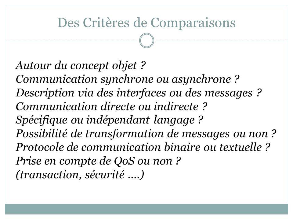 Des Critères de Comparaisons Autour du concept objet ? Communication synchrone ou asynchrone ? Description via des interfaces ou des messages ? Commun