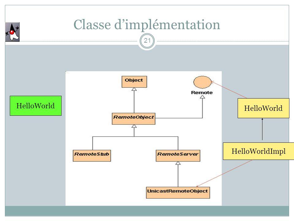 Classe dimplémentation 21 HelloWorld HelloWorldImpl
