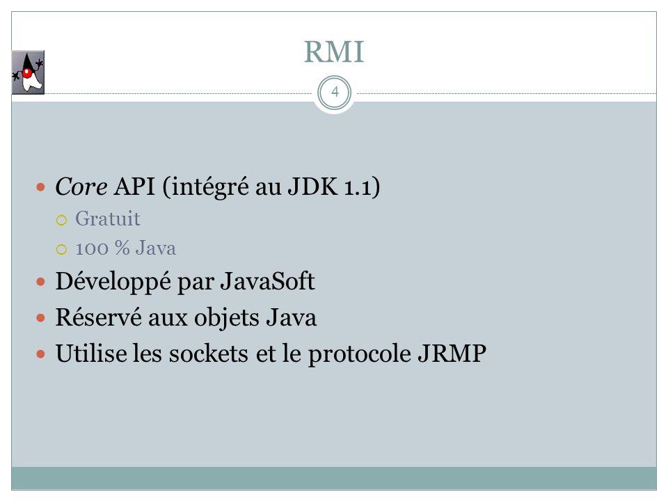 RMI 4 Core API (intégré au JDK 1.1) Gratuit 100 % Java Développé par JavaSoft Réservé aux objets Java Utilise les sockets et le protocole JRMP
