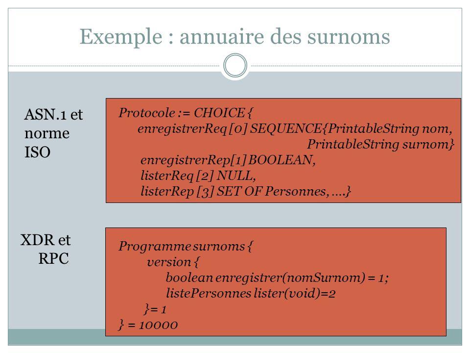 Exemple : annuaire des surnoms XDR et RPC Protocole := CHOICE { enregistrerReq [0] SEQUENCE{PrintableString nom, PrintableString surnom} enregistrerRe