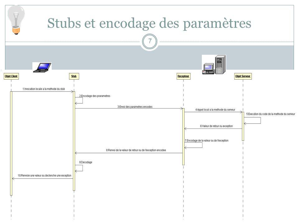 Une « unité logique applicative » Une «librairie» fournissant des données et des services à dautres applications.